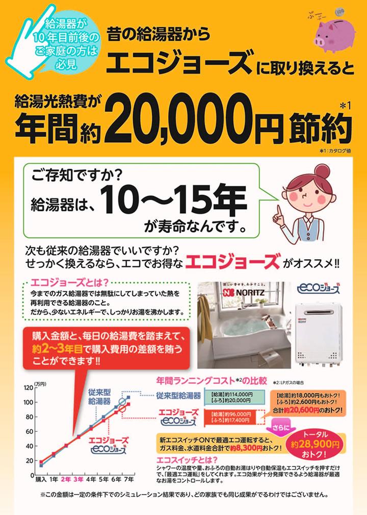 昔の給湯器からエコジョーズに取り換えると給湯光熱費が年間約20,000円節約